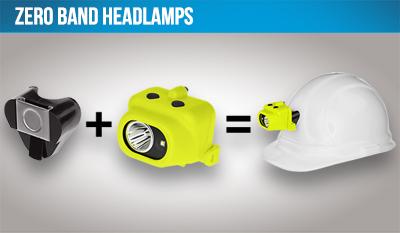 Zero Band Headlamps