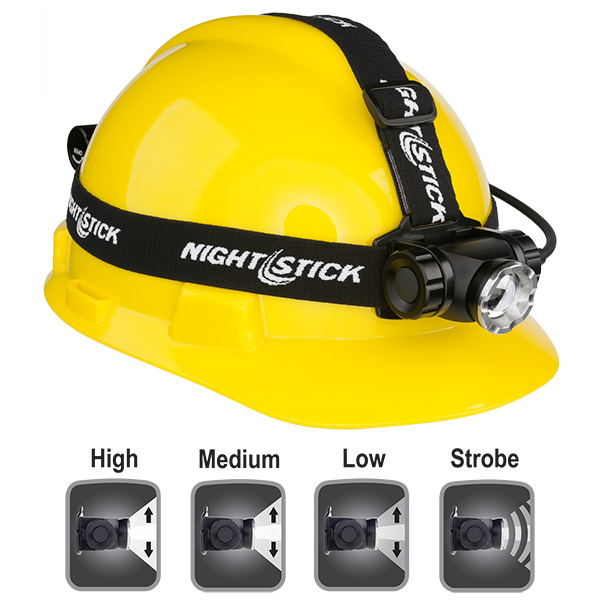 Adjustable Beam Headlamp – USB Rechargeable-Nightstick