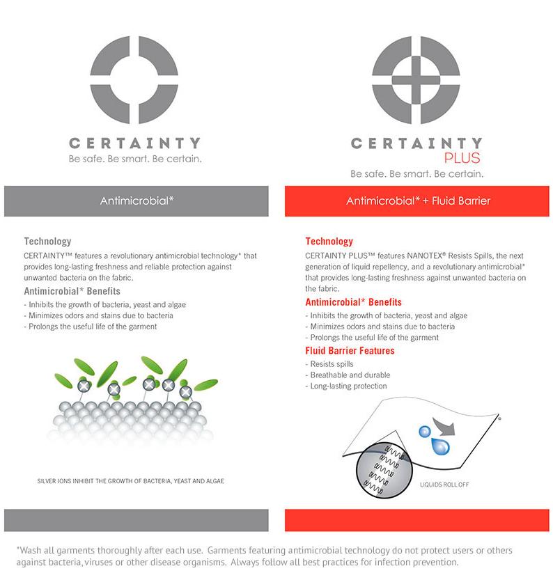 certaintytechnicalspecs.png