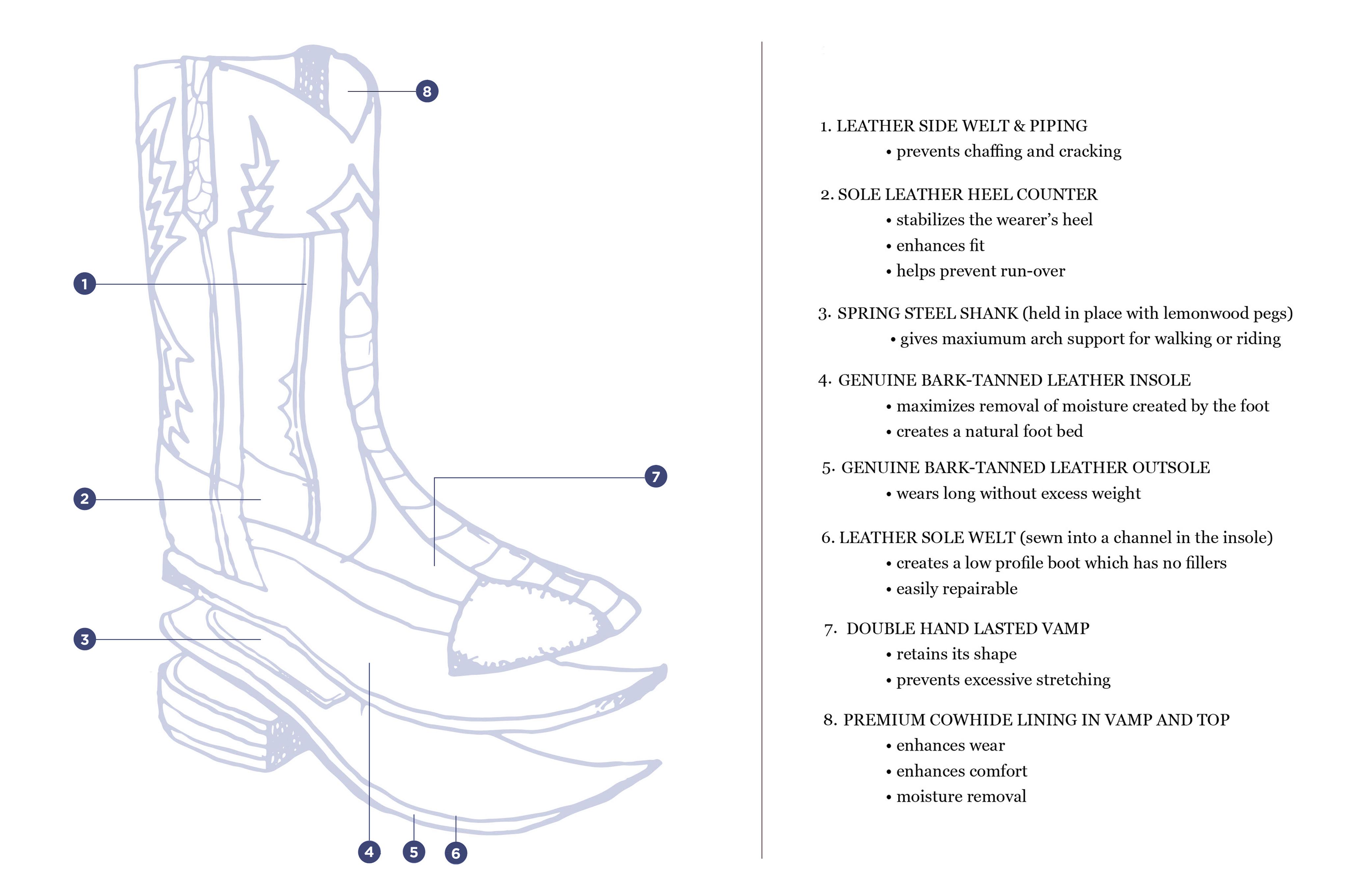 AB-Boots-Diagram_2.jpg