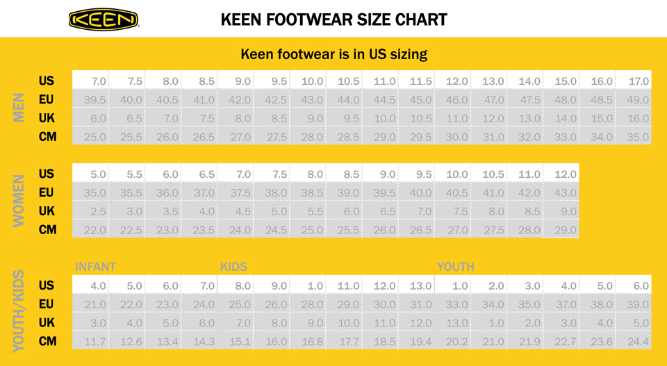 "KEEN Detroit 8"" Female Soft Toe Boots"