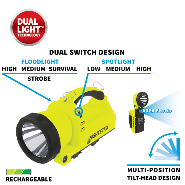 Intrinsically-Safe Rechargeable Dual-Light™ Lantern w/Pivoting Head-Nightstick