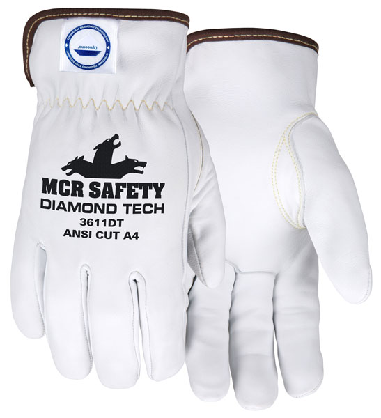 Premium Goatskin Leather-Global Glove