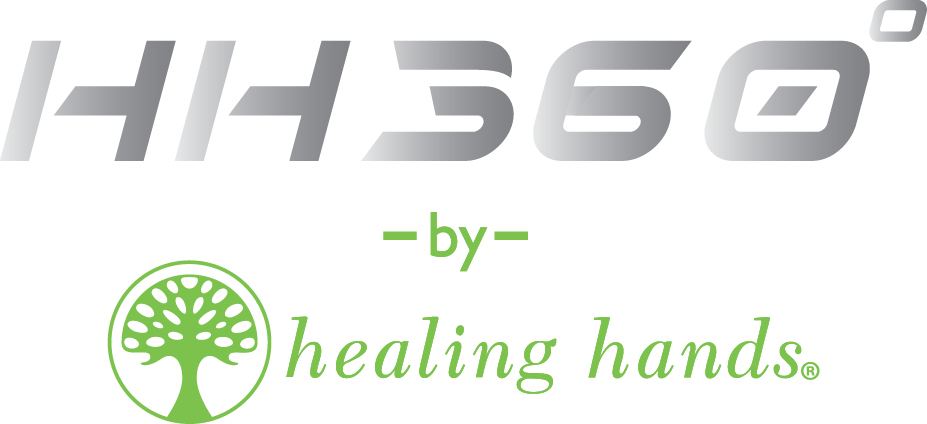 HH360