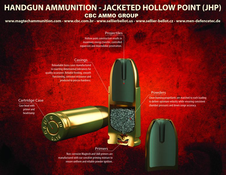 Magtech/CBC - 40 S&W 180 Grain Jacketed Hollow Point-ARFF Boots