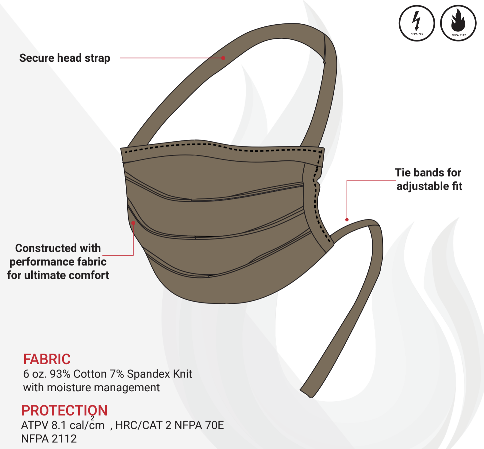 LAPCO Flame Resistant Knit Mask-