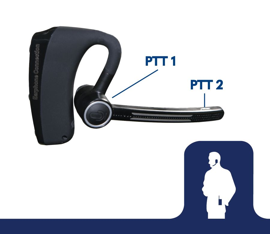 EP-E2-03_E2 Bluetooth Headset with Dual PTT-Ear Phone Connection