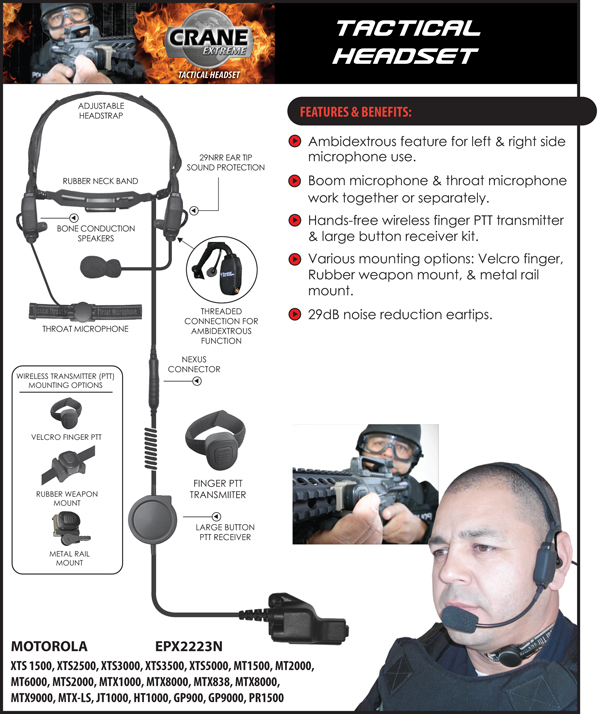 Crane Extreme Tactical Headset